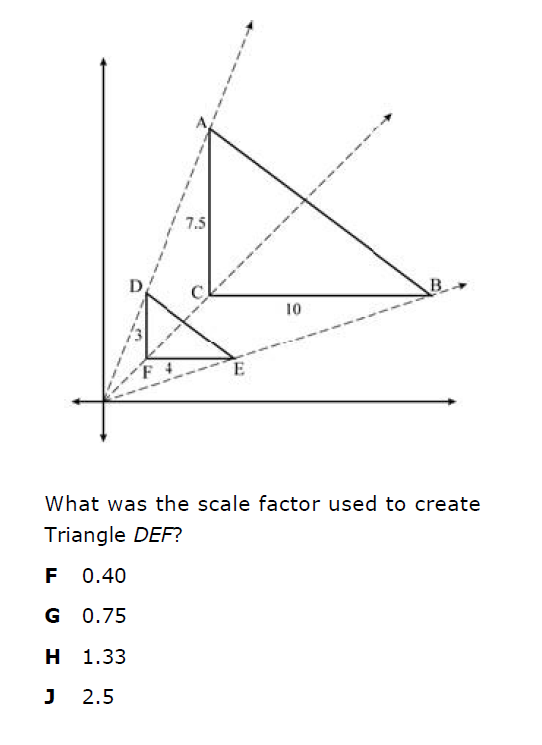 Problem solving with scale factor