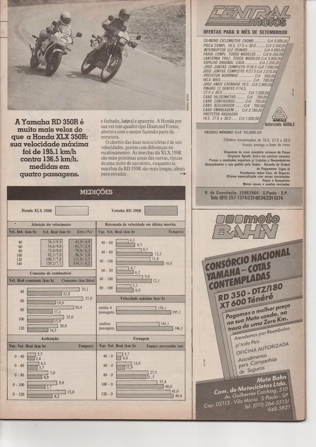 Arquivo+Escaneado+13 - ARQUIVO: TESTE COMPARATIVO XLX350R E RD350R