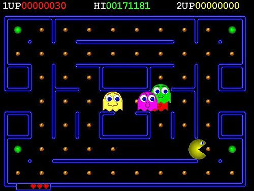 Seven Game Pac Man Present The View