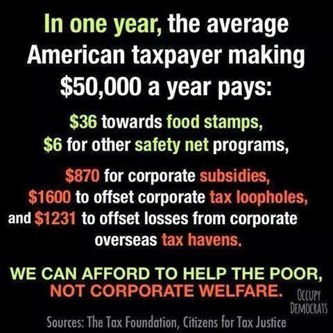 Corporate Tax Loopholes