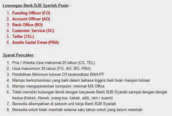 loker bank bjb syariah agustus 2014