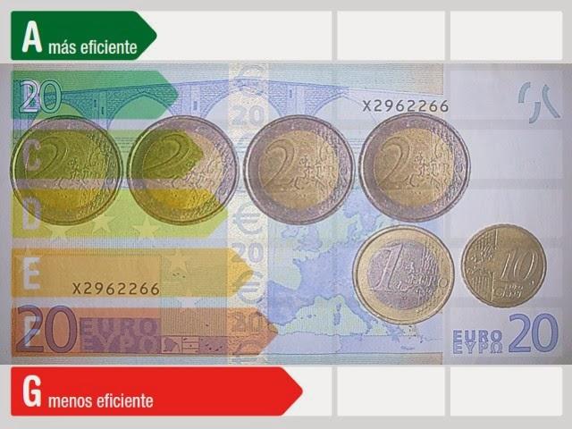Tasa por registrar el Certificado de Eficiencia Energética en Castilla y León 2014 1