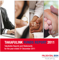 Takafulink Funds Report 2011