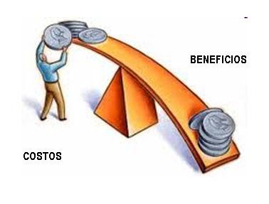 Evaluacion de los sistemas tecnologicos concepto de costo for 1 costo del garage
