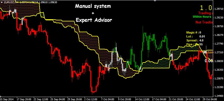 Best forex traders forum