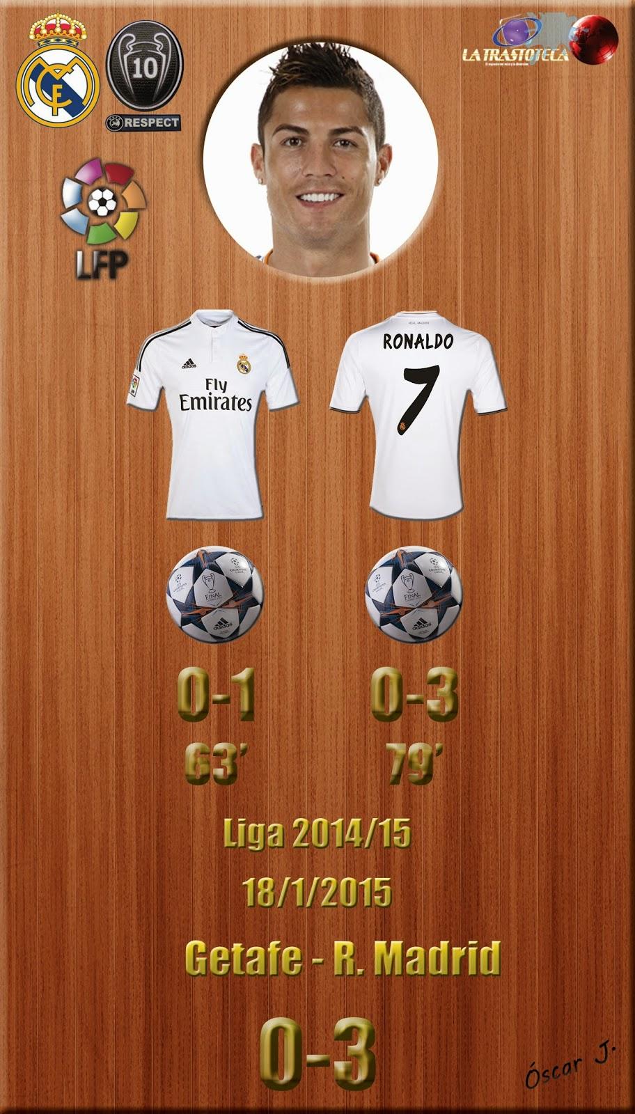 Cristiano Ronaldo (doblete) - Getafe 0-3 Real Madrid - Liga 2014/15 - Jornada 19 - (18/1/2015)