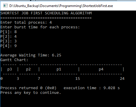 Implementation Of Line Drawing Algorithm In C : Shortest job first scheduling algorithm in c with gantt chart