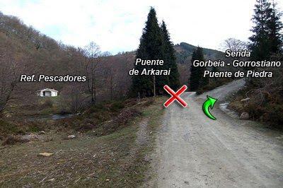 Desvío/Derecha