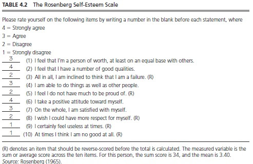 Likert Scale  Research MethodsResearch ProposalSocial Science