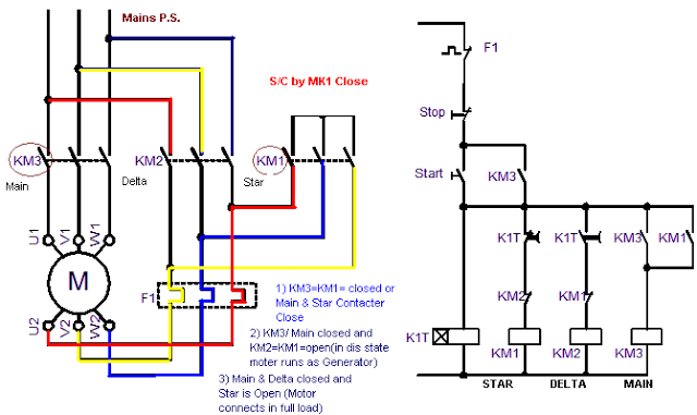Power Circuit OF STAR DELTA STARTER  sc 1 st  Electrical Engineering Blog : control wiring of star delta starter - yogabreezes.com
