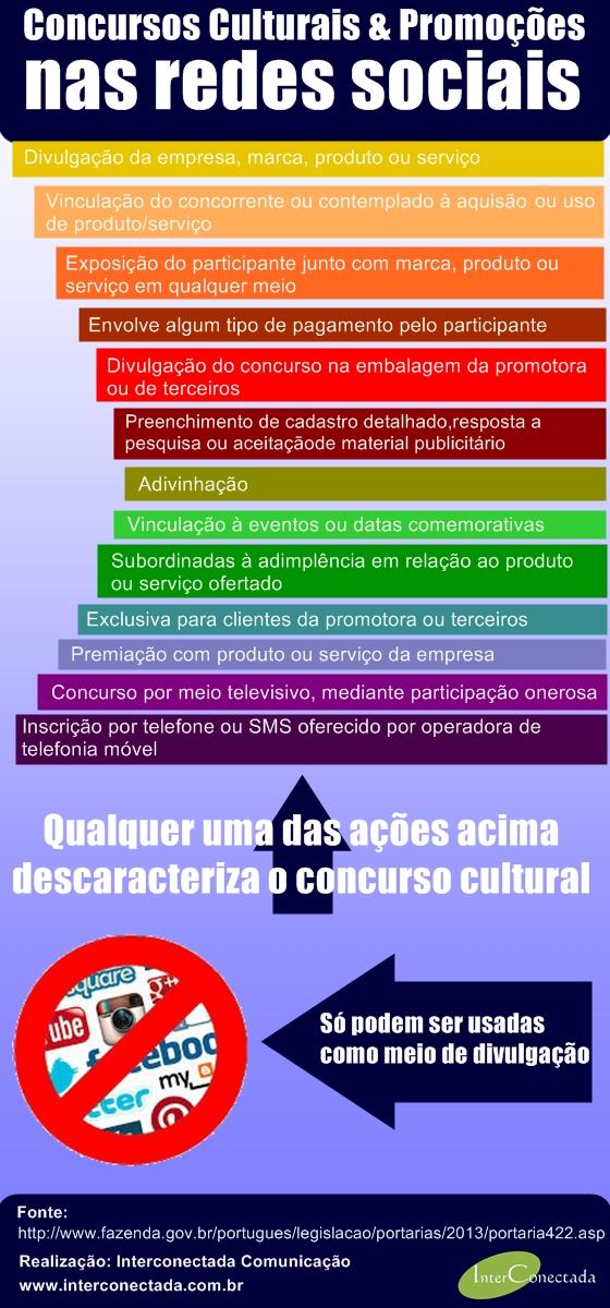 http://interconectada.blogspot.com.br