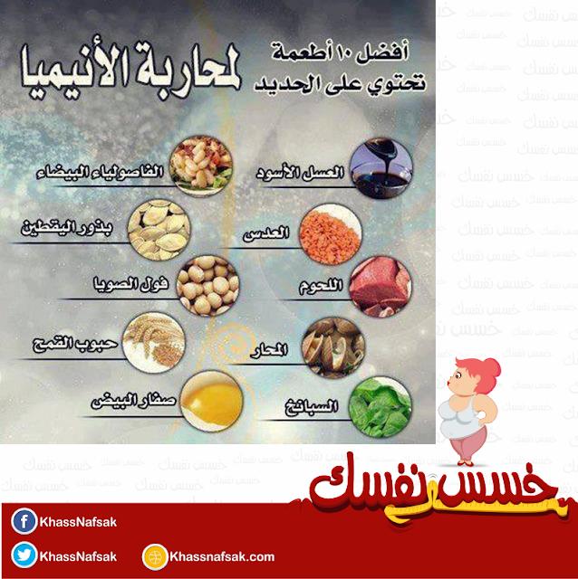 انفوجرافيك: أفضل 10 أطعمة تحتوي على الحديد لمحاربة الأنيميا