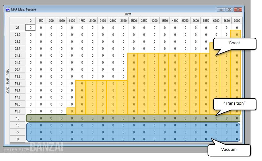 Tuning: AEM FIC Fuel Map Steps!