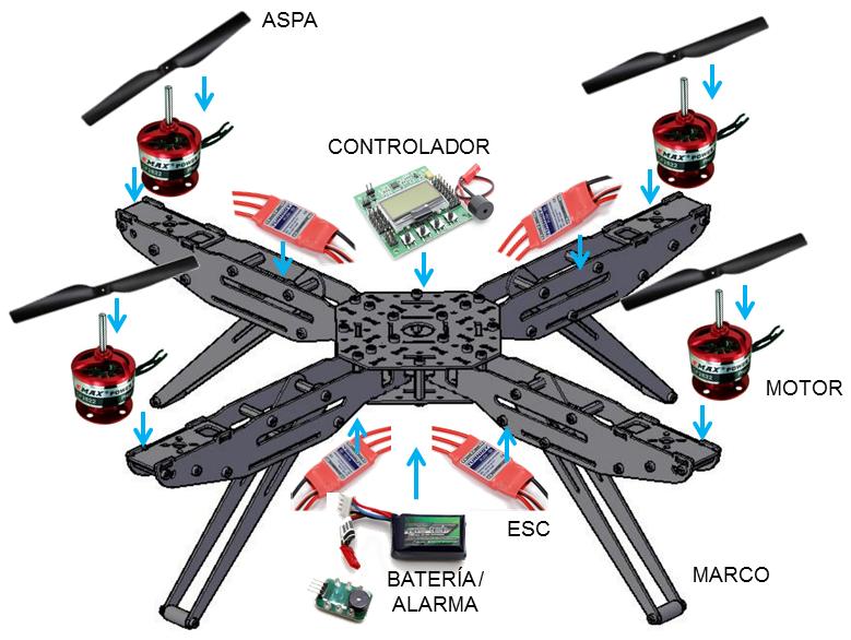 Construye tu drone taringa