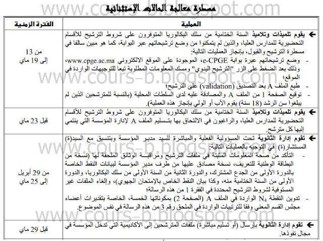 التسجيل للترشح لولوج الاقسام التحضيرية للمدارس الكبرى 2013-2014