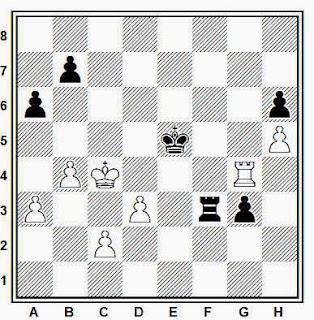 Posición de la partida de ajedrez Engel - Vatter (Alemania, 1987)