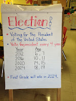 Makes me feel old--these kiddos won't be able to vote for another 12 years!