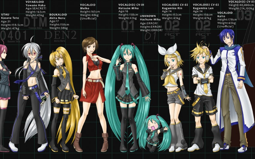 Imagenes de Vocaloid Vocaloid+1