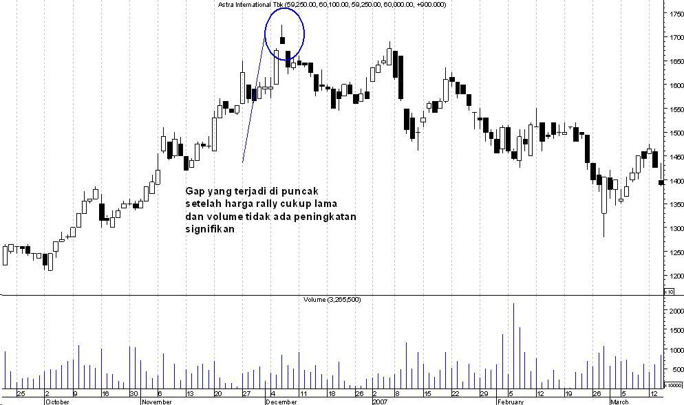 Perdagangan opsi untuk volatilitas tinggi