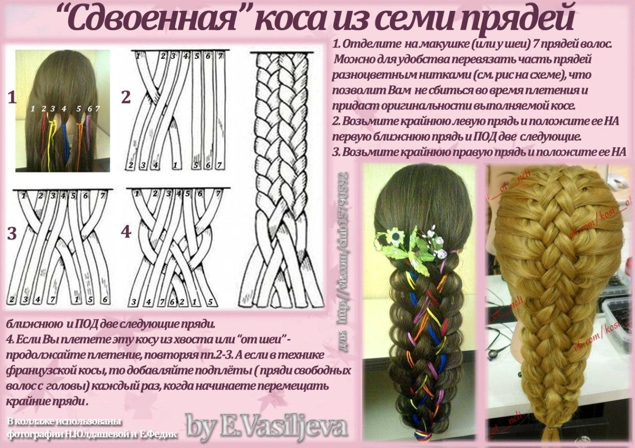 Красивые причёски и схемы их плетения