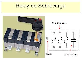 forma detectar fallas microprocesador:
