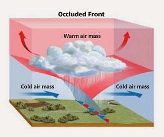 warm air mass An air mass is a large mass of air that has similar characteristics of  maritime  tropical (mt): moist, warm air mass continental tropical (ct): dry, warm air mass .