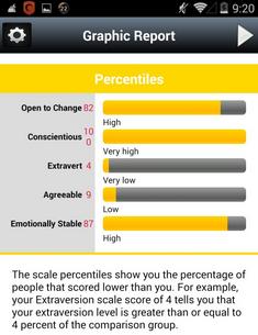 Nama Aplikasi Handphone Android Untuk Tes Karakter Kepribadian Seseorang