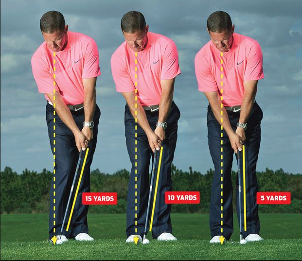 Essentially Golf Short Game Alignment And Setup