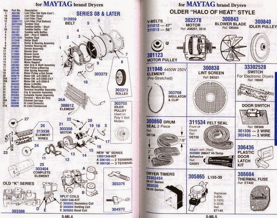 MAYTAG BRAVOS QUIET SERIES 300 DRYER OWNERS MANUAL