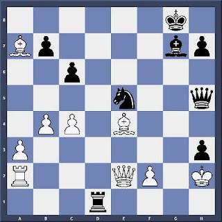 Echecs & Tactique : les Noirs jouent et gagnent en 2 coups - Niveau Facile