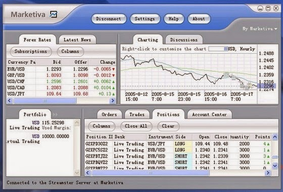 Tutorial forex trading indonesia
