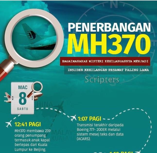 Kronologi kehilangan pesawat MH370