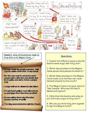 Printables Magna Carta Worksheet magna carta worksheet abitlikethis the effects of each part up in a tick