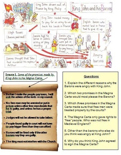 Emily's Blog Teaching resources for the Magna Carta