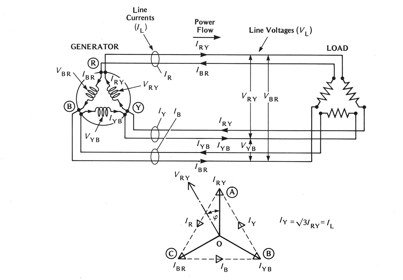 Engineering Photos Videos And Articels  Engineering Search Engine   Chapter 4 Three