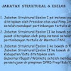 Cara Mengisi Riwayat Jabatan Struktural PUPNS