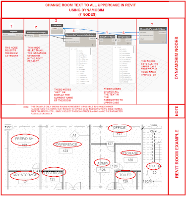 CHANGE ROOM TEXT IN REVIT TO UPPER CASE USING DYNAMOBIM