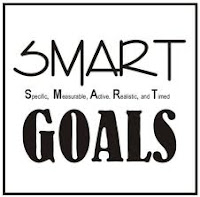 Indonesia Bangkit Smart Goals