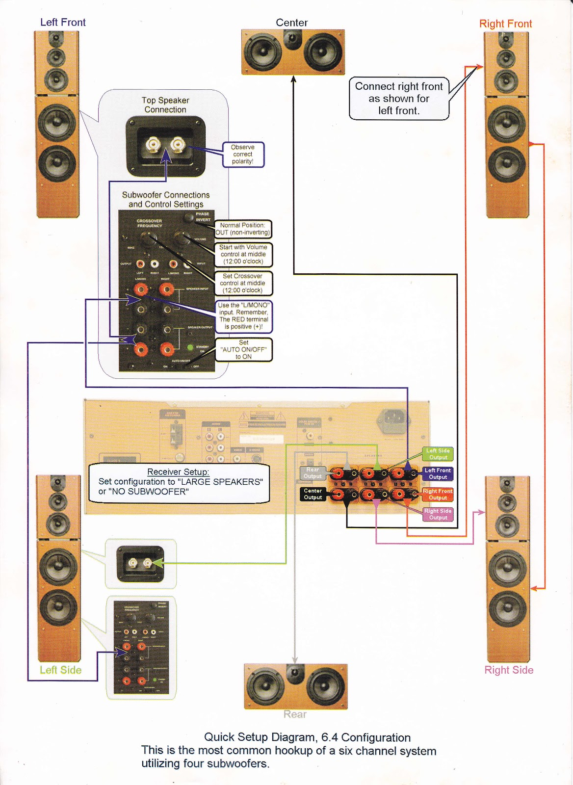 Cypress Home Theater System Wiring Diagram Detailed Diagrams Stereo Audio