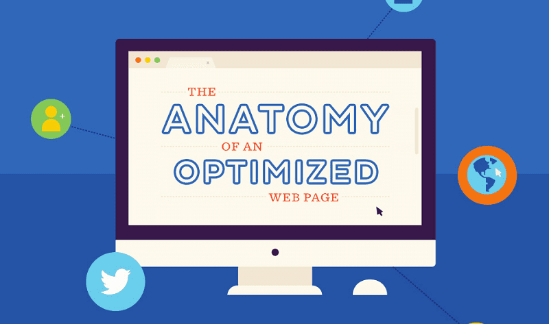 The Anatomy of a Perfectly Search Engine Optimized Web Page - #infographic #SEO