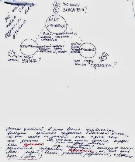 Визуальное Мышление Дэн Роэм Скачать Книгу