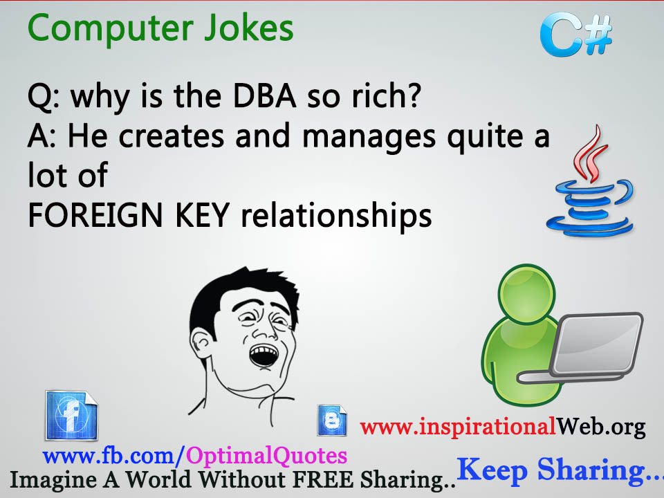hindi facebook jokes images - DriverLayer Search Engine