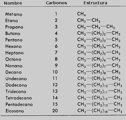 Derivados de hidrocarburos temas electos de quimica los halogenos son los elementos quimicos que forman el grupo 17 de la tabla periodica fluor cloro bromo yodo y astato urtaz Images