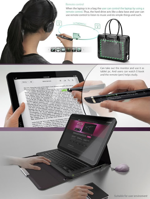 Concept new generation laptop Split! Seen On www.coolpicturegallery.us