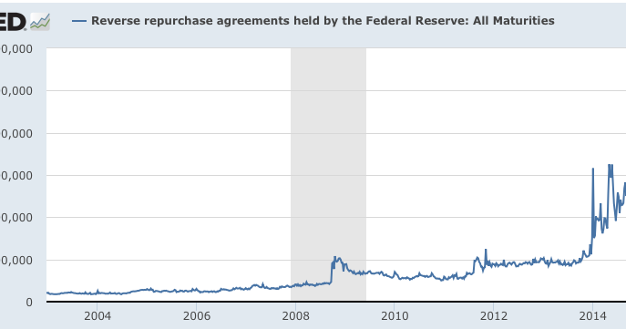 Viable Opposition Reverse Repurchase Agreements The Federal