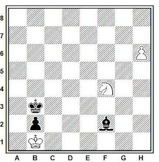 Problema ejercicio de ajedrez número 694: Estudio de L. Kubbel (1908)
