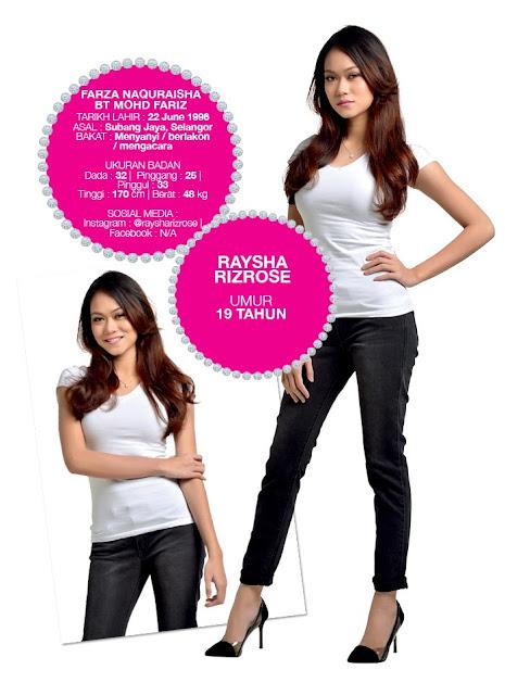 Juara Dewi Remaja 2014/2015 Rasya Rizrose