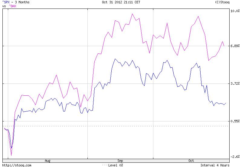 reakkt how to play correlation