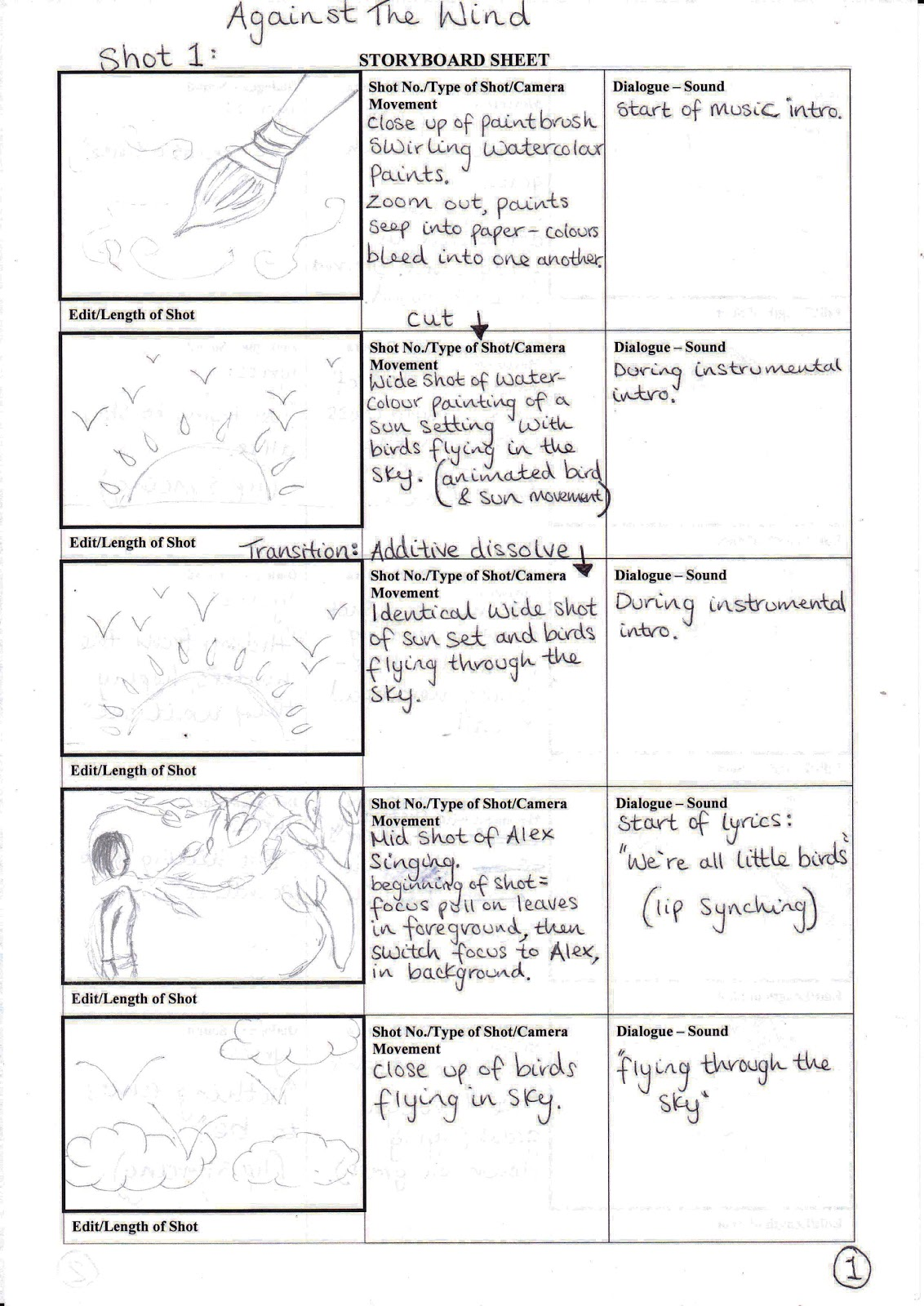 how to draw a storyboard for a music video