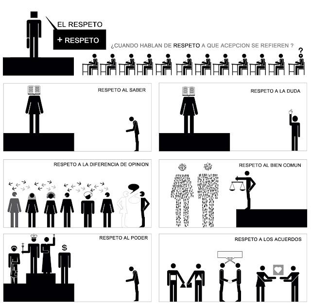 educacion, respeto, isotipos, pictogramas